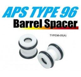 GUARDER APS TYPE96用內管固定器